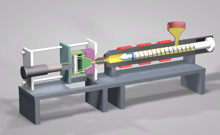 What Makes Injection Molding An Effective Process