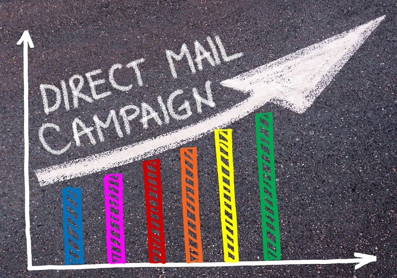 Direct Mail Campaign For Unique Business Needs